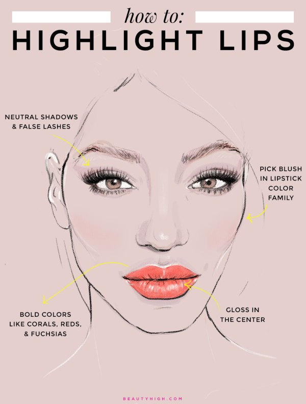how-to-highlight-lips-with-makeup